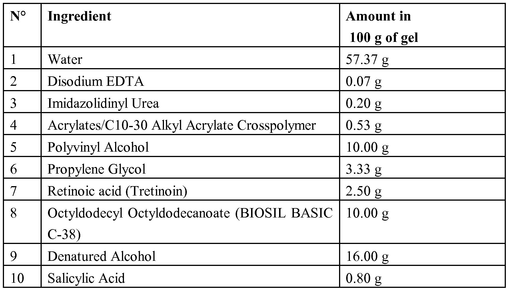 Polyvinylpyrrolidone (PVP)